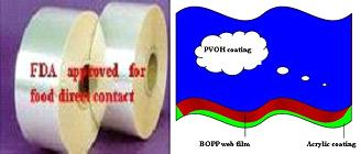 Hainan Shiner Industrial Co ltd - coated film (PVDC coated film