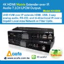 4KHDMI and USB KVM Extender over ip and fibe r