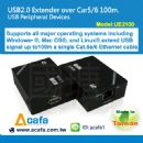 usb2.0 cable extender over cat5e/6- 100m