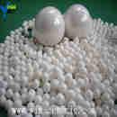 Yt-stabilized High-purity Zirconia Bead